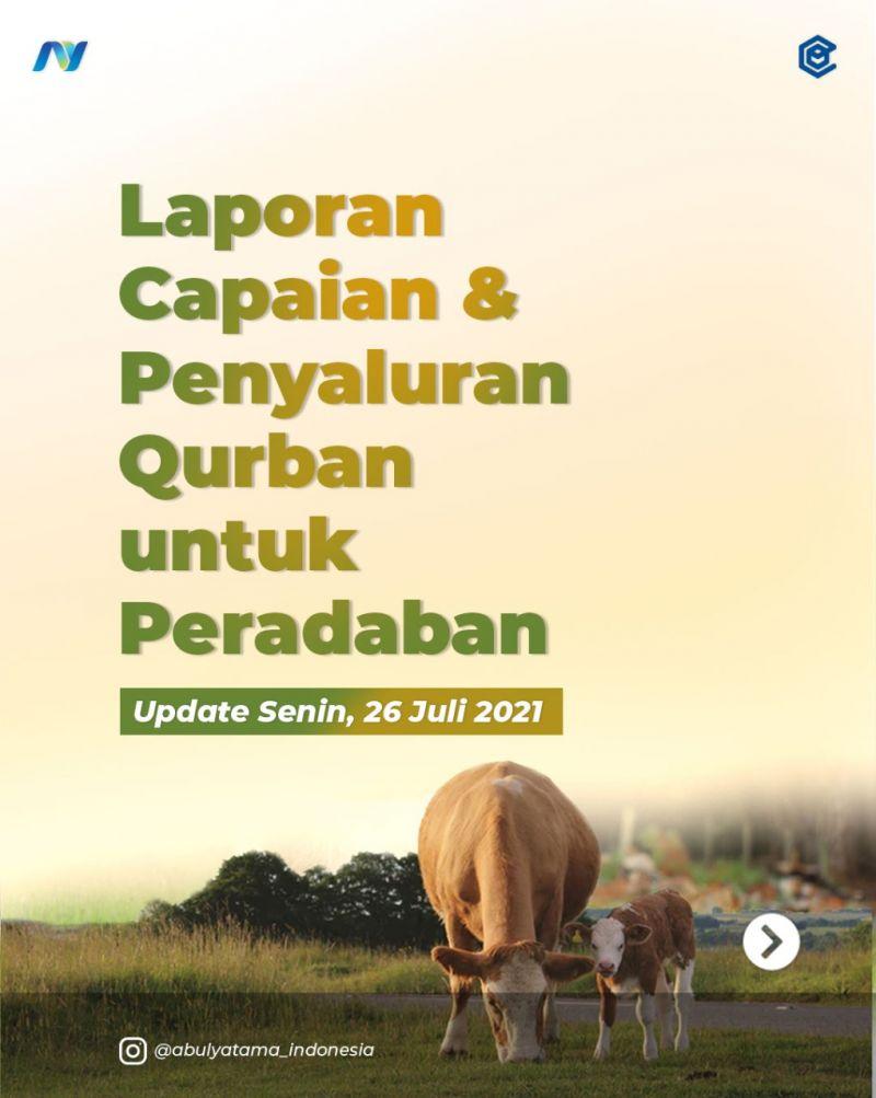 CAPAIAN QURBAN UNTUK PERADABAN YAYASAN ABULYATAMA INDONESIA 1442 H