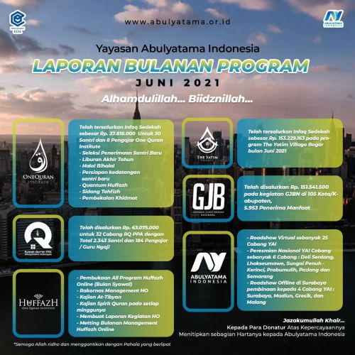 Laporan Bulanan Program Yayasan Abulyatama Indonesia