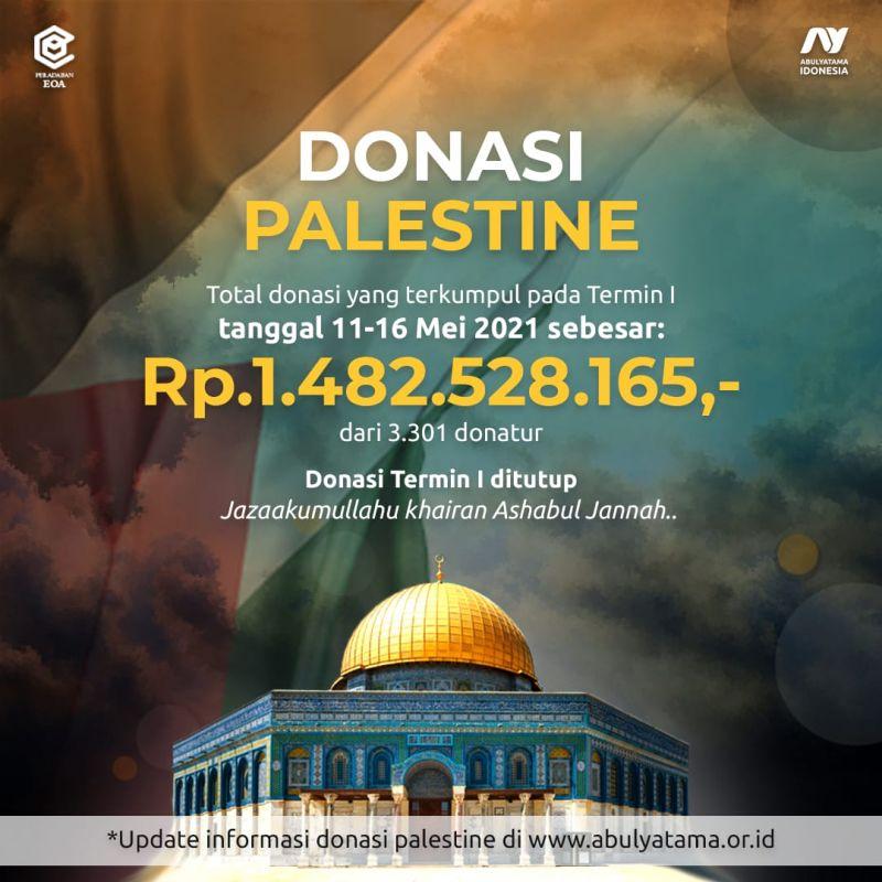 Donasi Palestine
